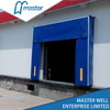Loading Bay Mechanical Entrematic Cold Storage Dock Shelter